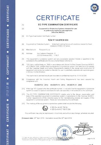 Certificate ATEX
