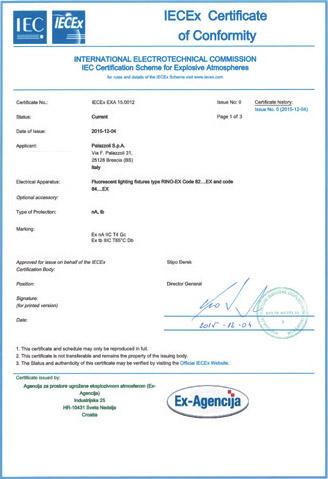 Certificate IECex